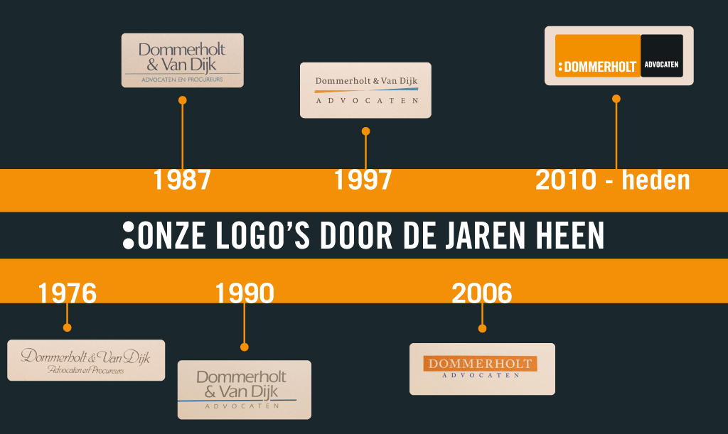 Tijdlijn logos 45 jaar - Dommerholt Advocaten